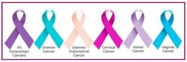 سرطانات النساء